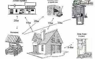 Расстояние от дома до сарая: нормы СНиП от жилой постройки на участке