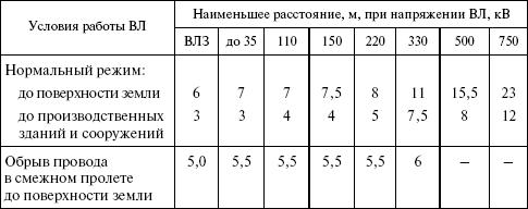Абонентский отдел ростелеком нижний новгород телефон