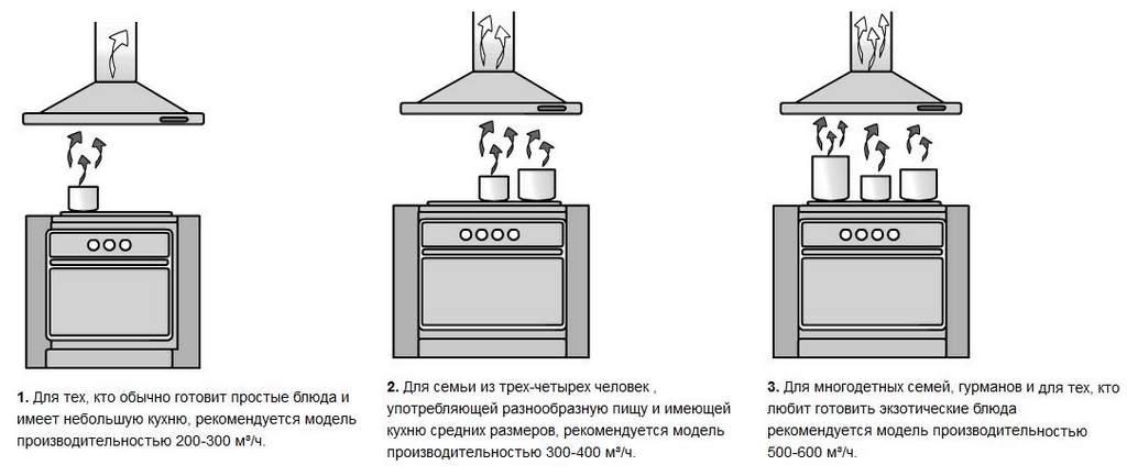 На кухне в доме