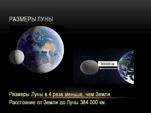 На орбите в космосе