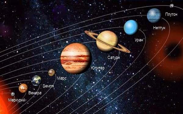 Орбиты в космосе