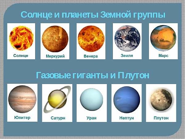 Размеры галактики