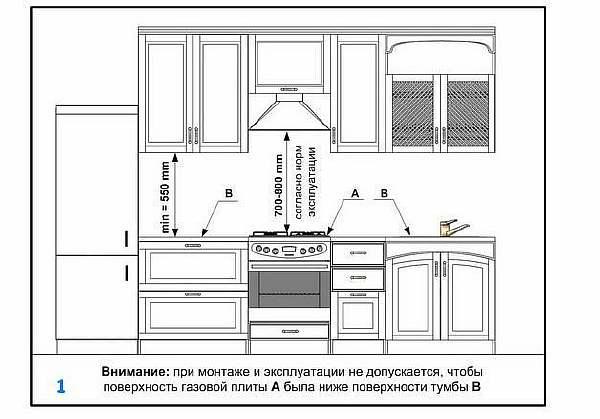 Схема гарнитура