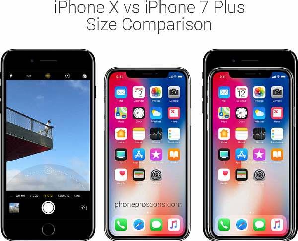 Сравнение телефонов