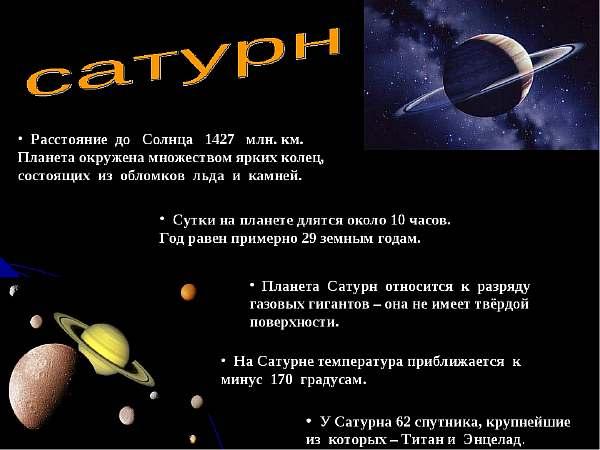 Сведения о планете