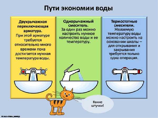 Советы для экономии воды