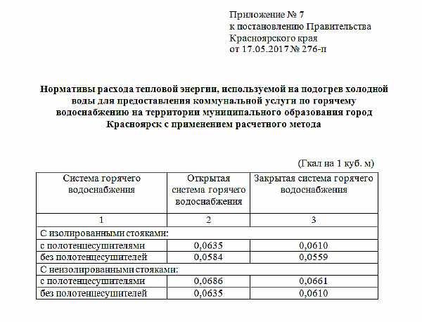 Нормативы в Красноярске
