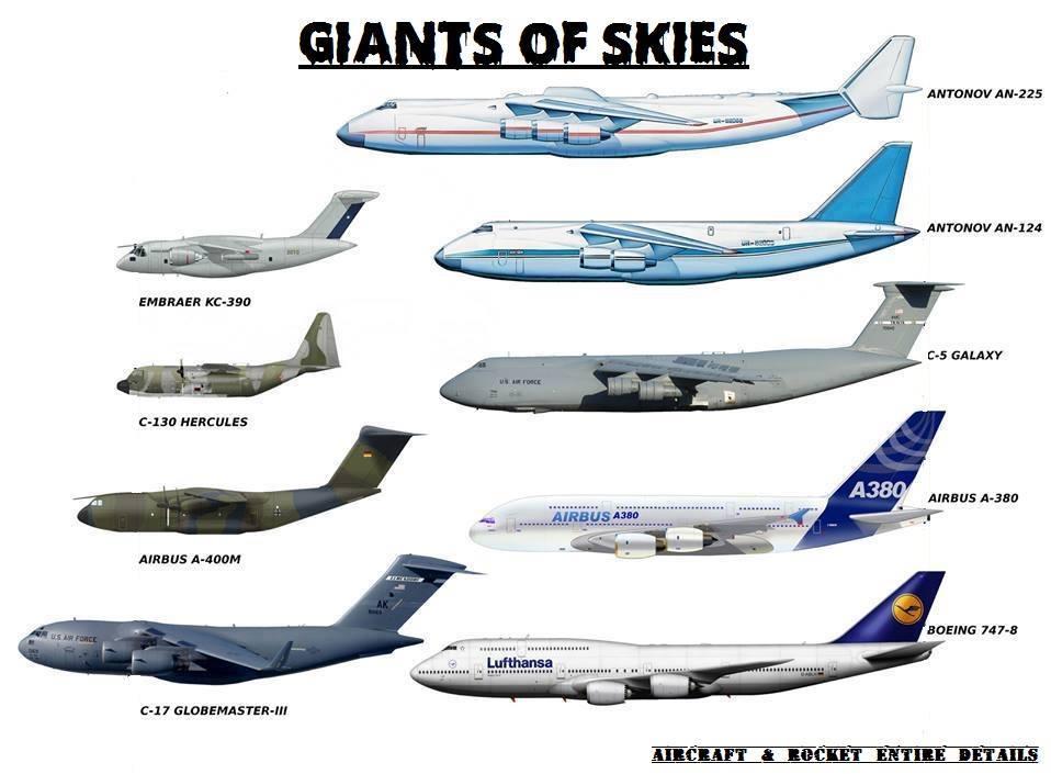 Большие самолеты