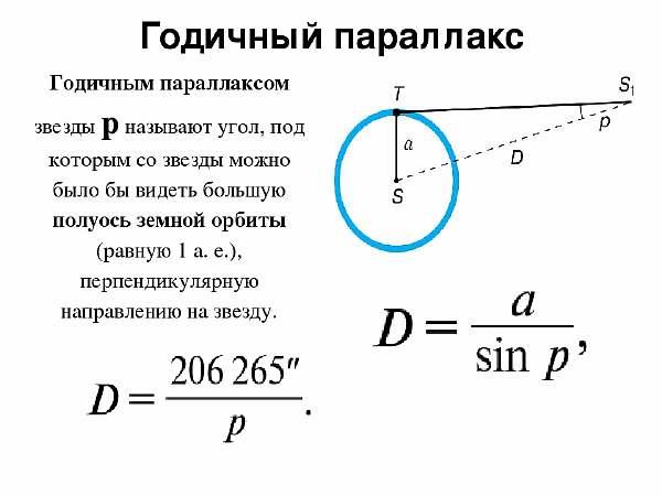 Формула для определения расстояния