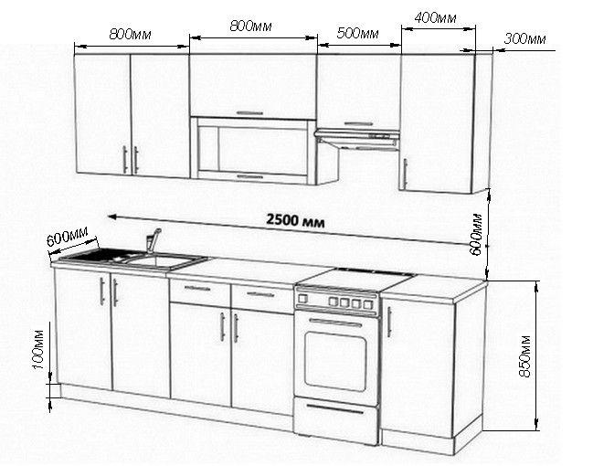 Схема расположения шкафов