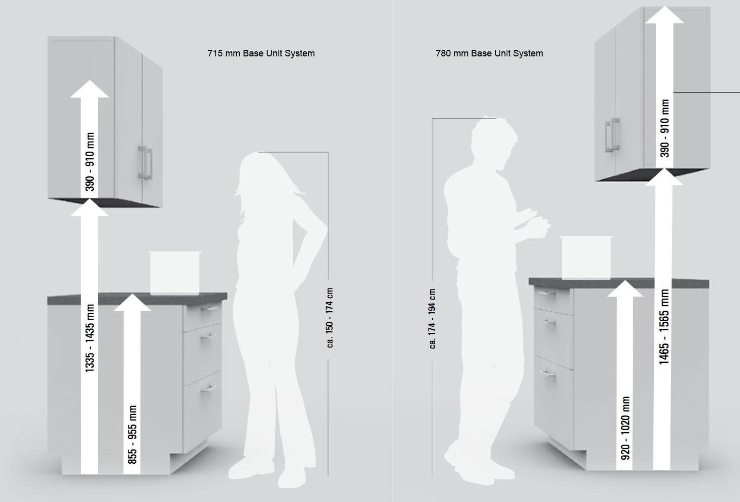 Схема расположения шкафчиков